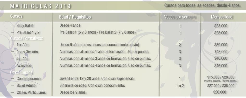 Captura de pantalla valores